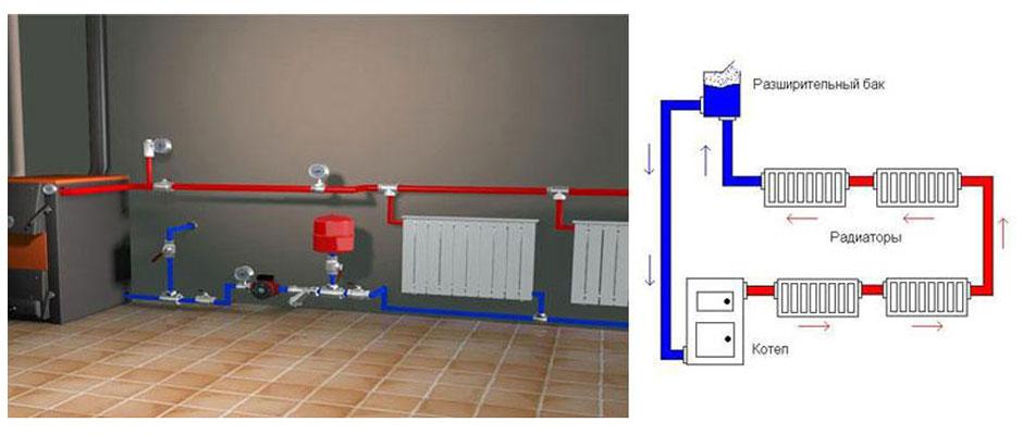 Водяная батарея для гаража